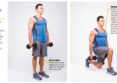 Dumbbell Lunges (reverse)