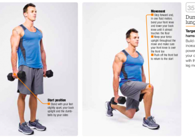 Dumbbell Lunges (forward)